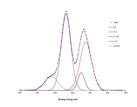 XPS 4-19-1 - Graphene oxide powder FOTO
